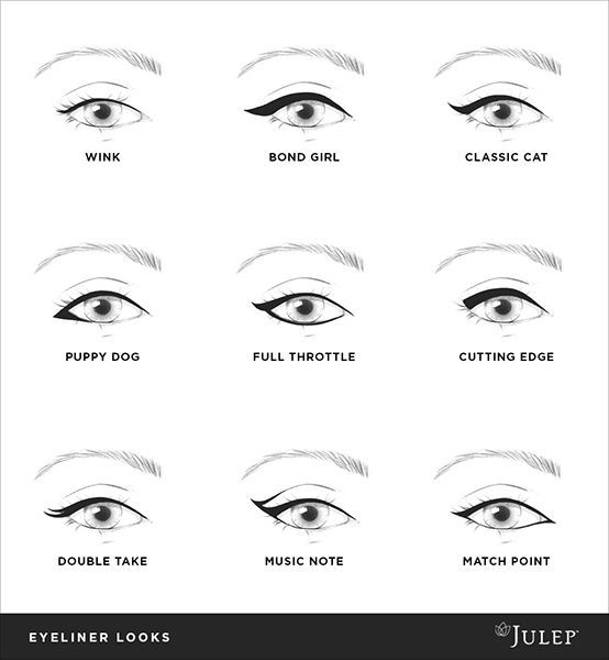 clip art freeuse library At paintingvalley com explore. Eyeliner drawing.