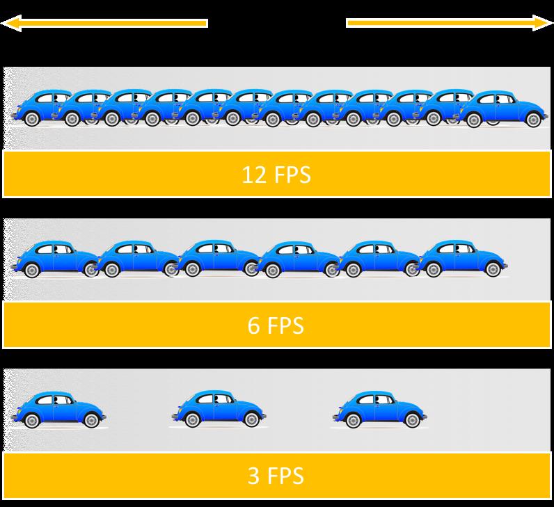vector library Frames per second fps. Flippa clip