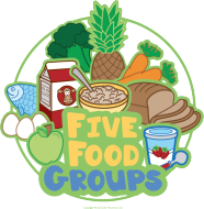 clip freeuse library Free food groups . Foods clipart