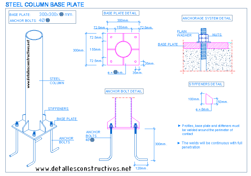 clipart black and white download Foundations detallesconstructivos net pipe. Bolts drawing autocad
