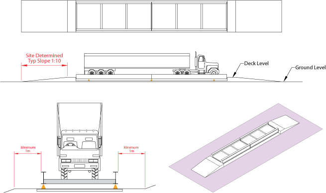 vector free download Considering Weighbridge Systems