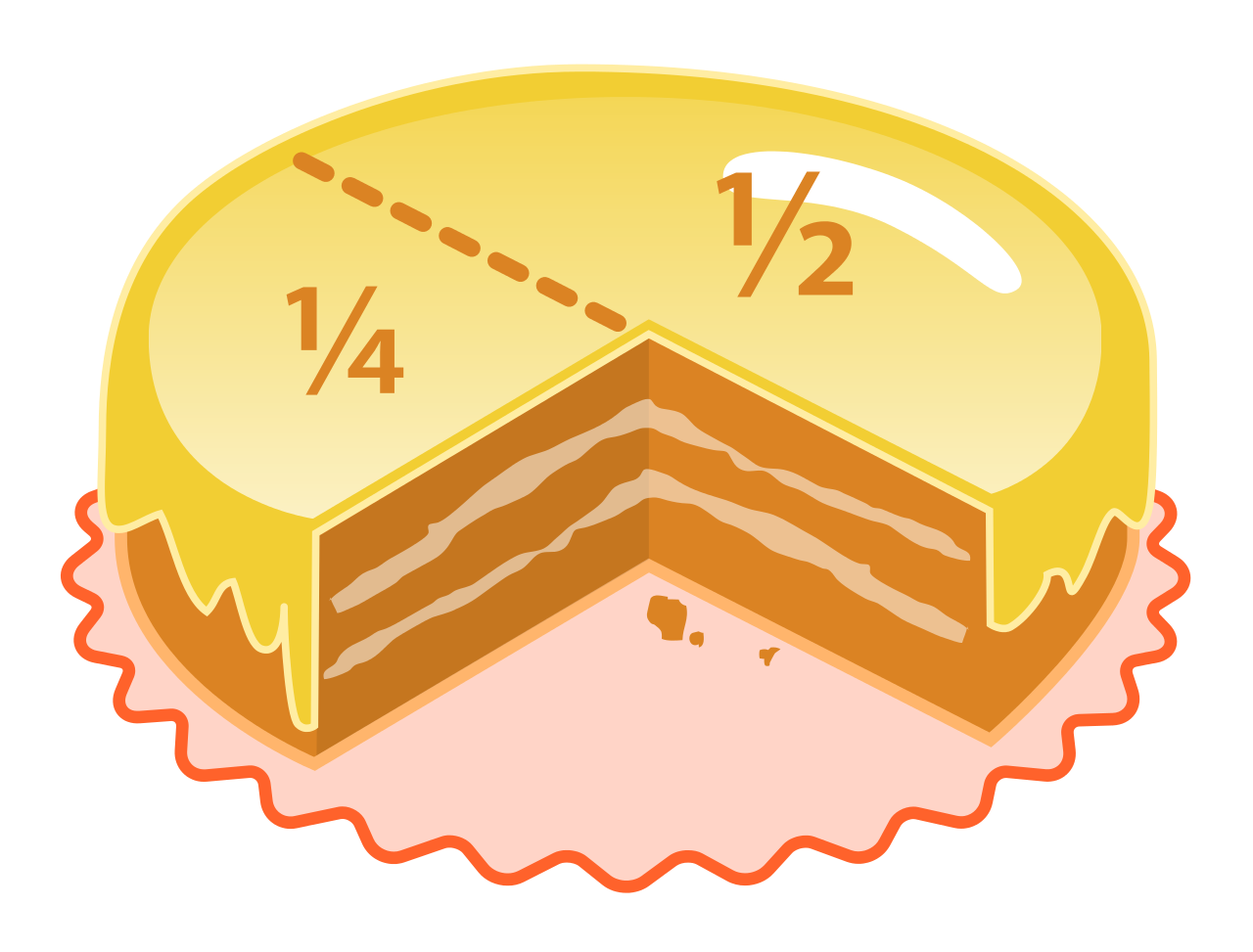 image royalty free Fraction clipart. File cake fractions svg