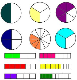 clip royalty free library Fractions clipart. Free cliparts download clip.