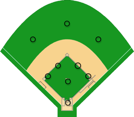 picture freeuse stock Baseball Field Diagram With Positions