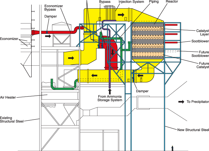 jpg Drawing storage coal. Sample scr retrofit installation