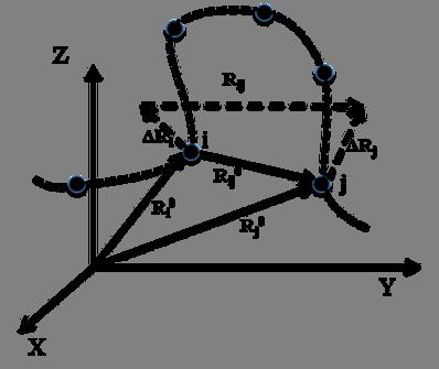 vector free stock Ignm network model database. Gaussian vector.