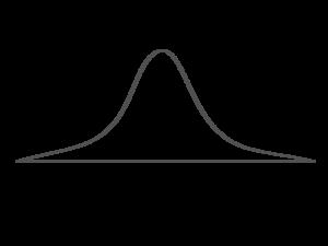 banner transparent Bell Curve