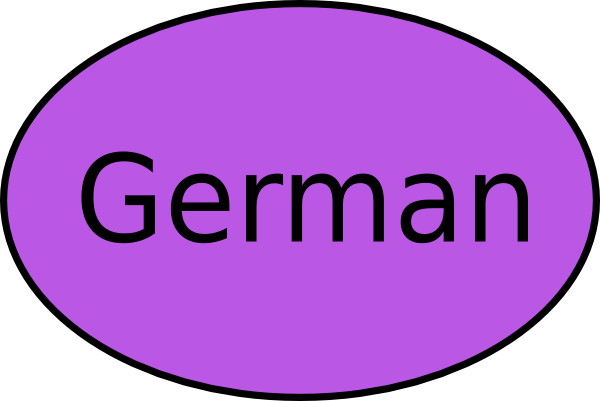 vector royalty free stock German Label Clip Art at Clker