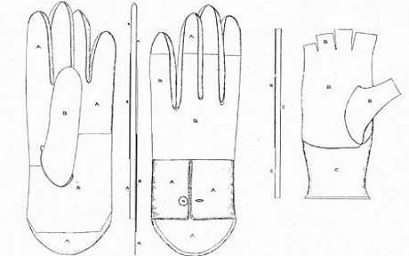 banner stock gloves flat drawing