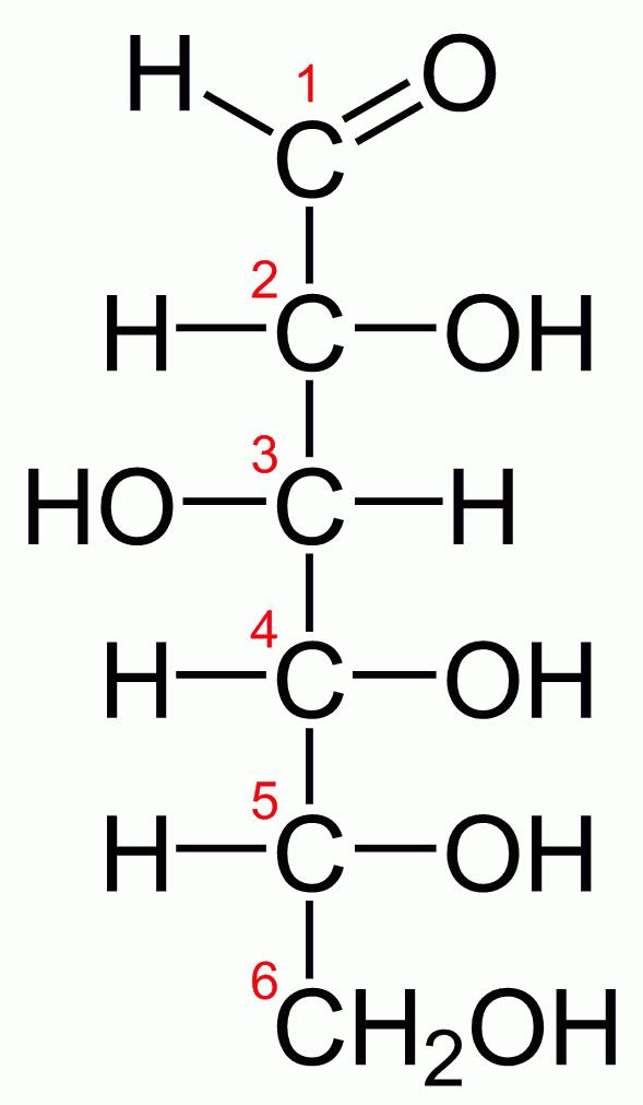 picture stock Glucose