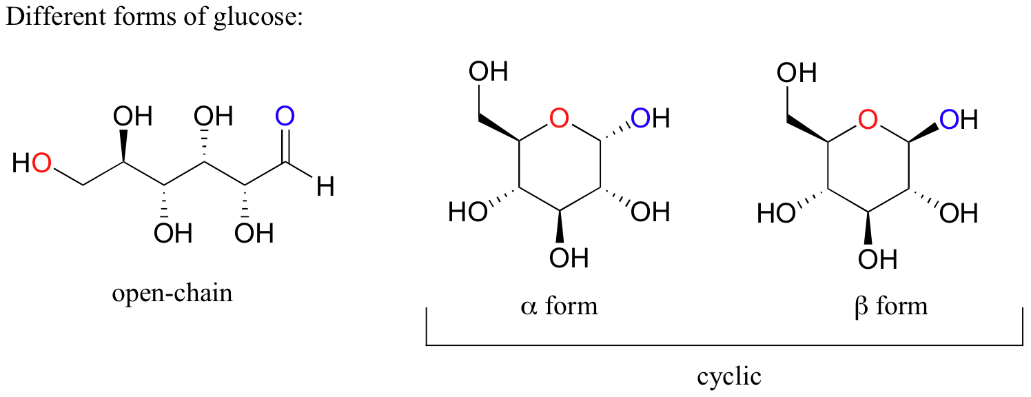 freeuse download Open chain form of. Glucose drawing simple
