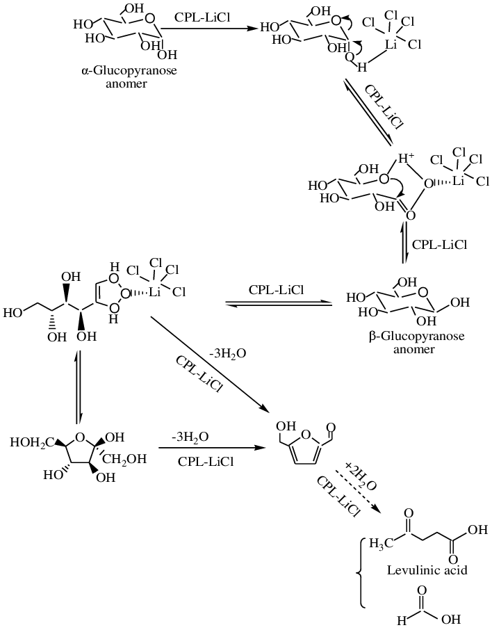 clipart black and white Reaction mechanism for glucose