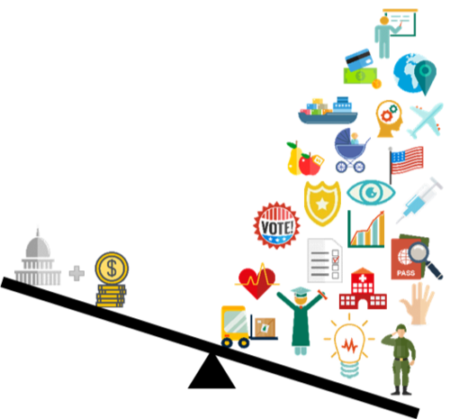 free stock Government clipart social study. About why science the