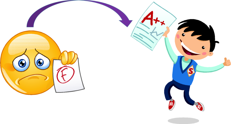 graphic free library  collection of bad. Grades clipart midterm