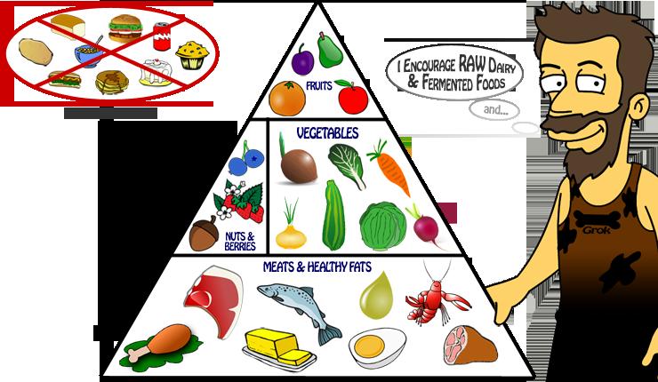 png transparent download Nutrition