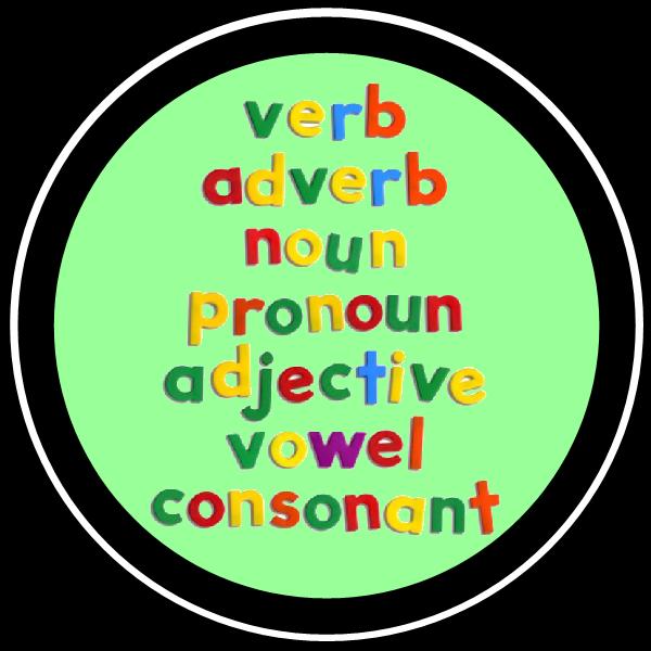 jpg freeuse Language clipart grammar. English .