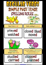 image freeuse Regular verbs esl printable. Grammar clipart irregular verb