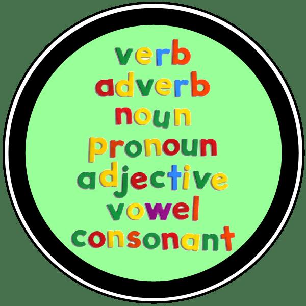 clipart transparent stock Grammar clipart part speech. Rd grade classroom news