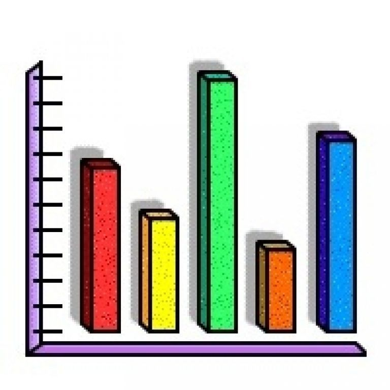 royalty free download Bar pencil and in. Graph clipart.