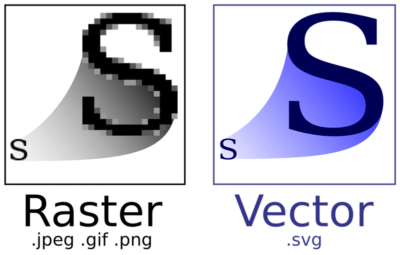 image free What is svg scalable. Graphic vector.