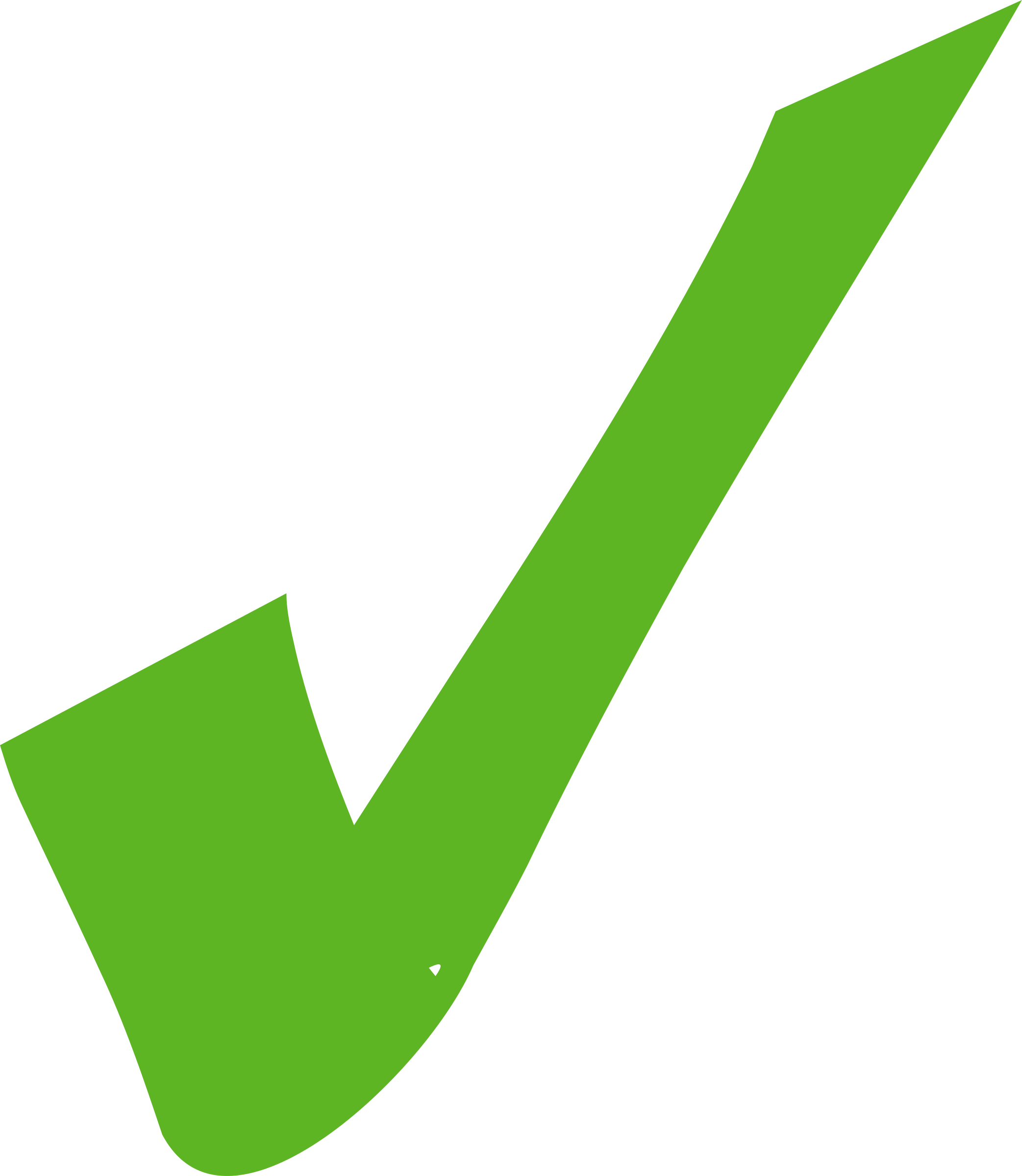 svg free Green tick. Yes clipart okay