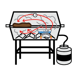 clip freeuse stock Best grills in the. Grilled clipart propane grill