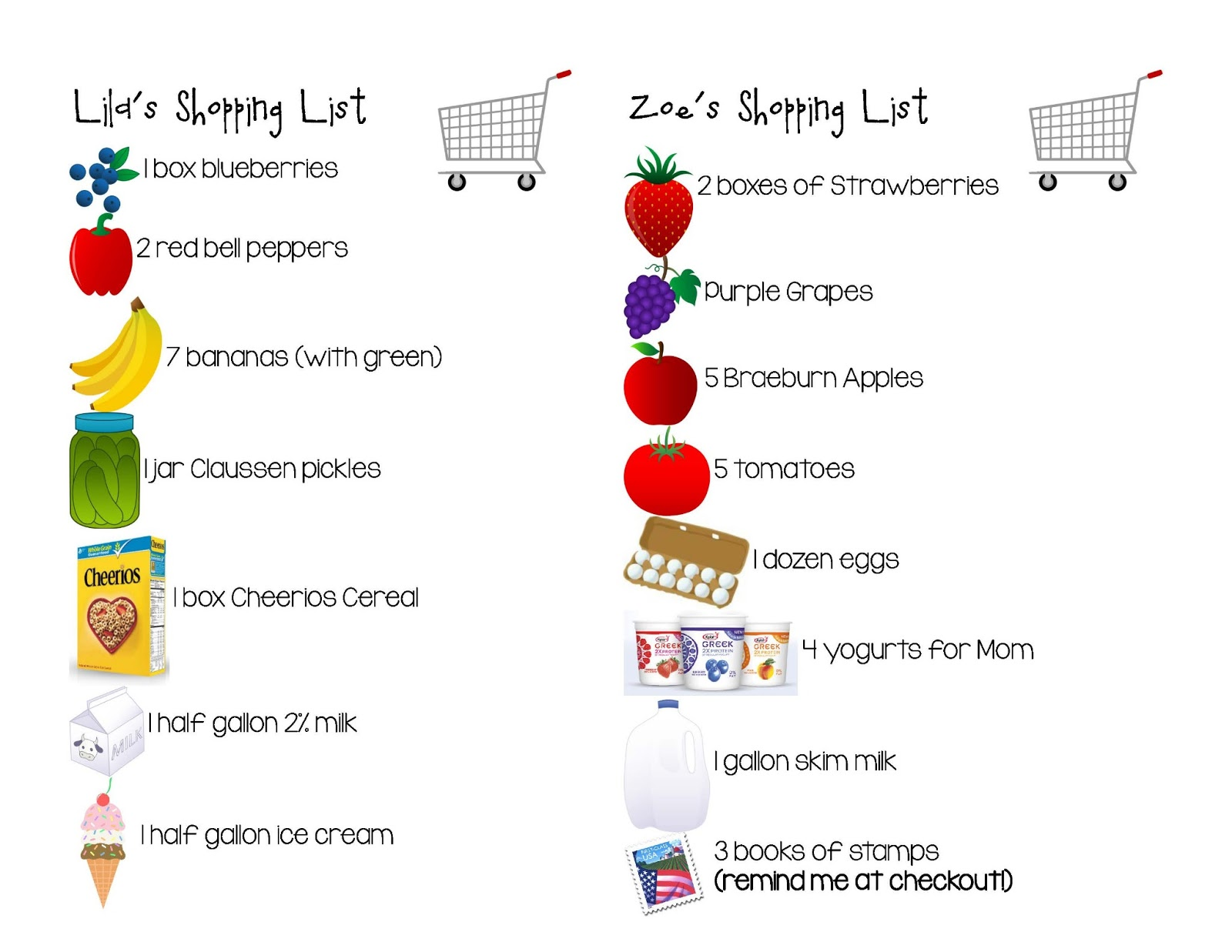 graphic royalty free Free cliparts shopping list. Grocery clipart checklist