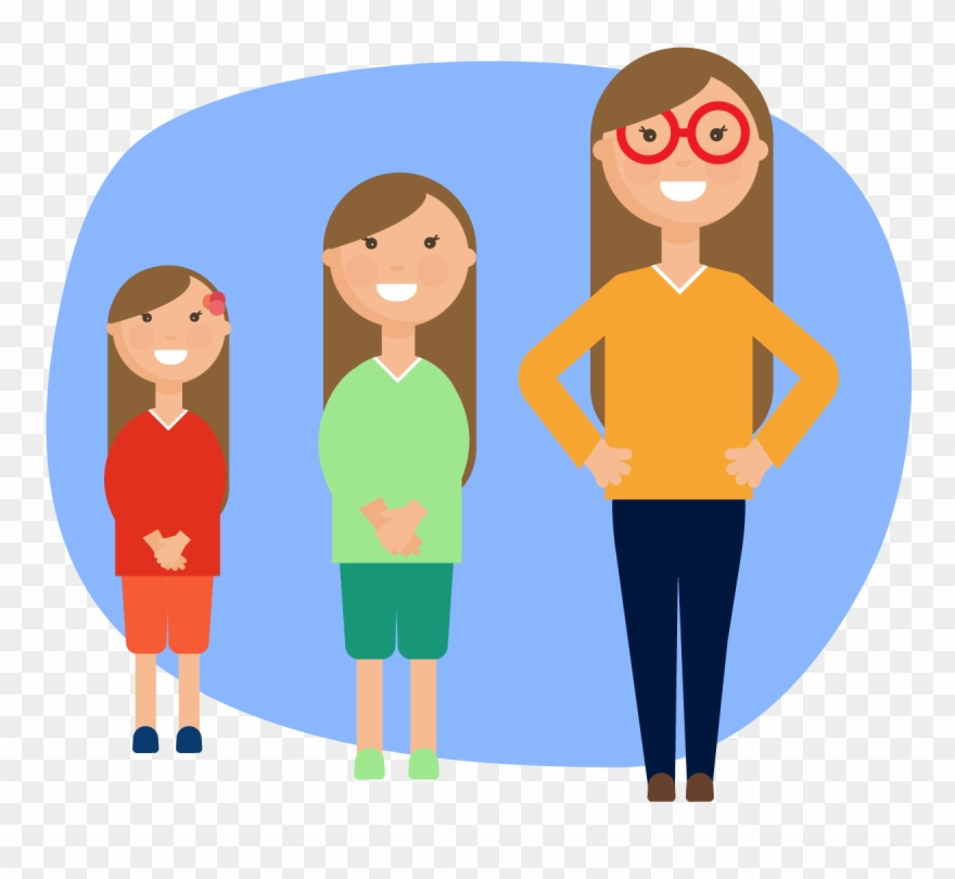 image library Young woman in three. Growing up clipart