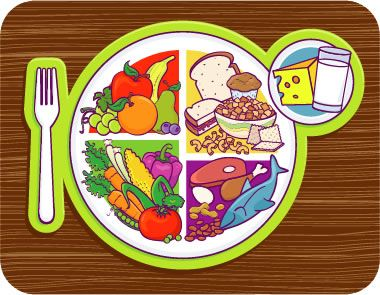 image black and white stock Food plate clip art. Healthy foods for kids clipart.