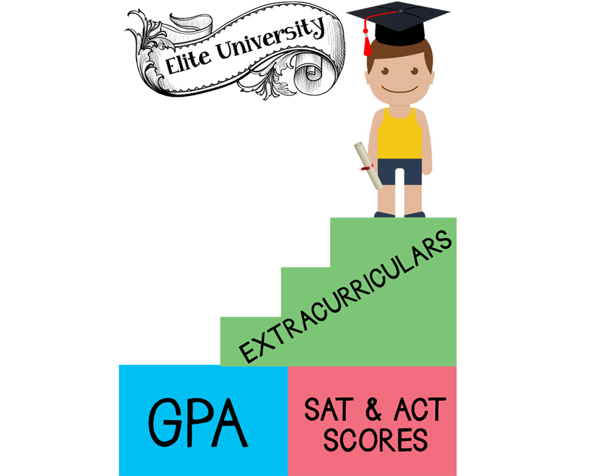 svg royalty free stock Writer clipart college essay. Ivy league admissions have.