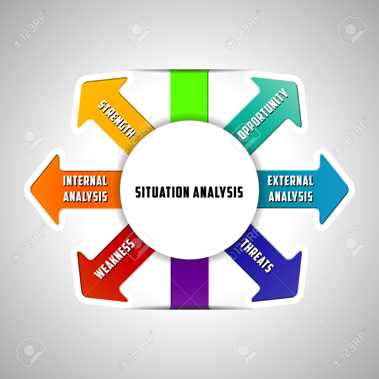 png royalty free Hypothesis clipart situational analysis. Collection of free conducted