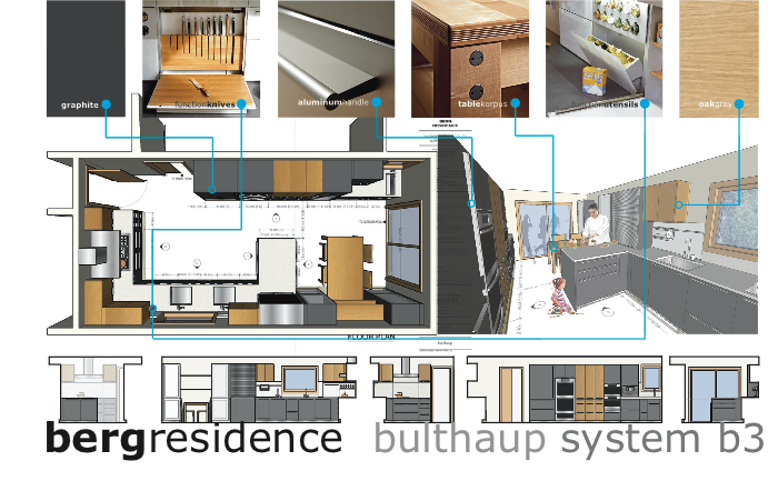 royalty free stock professional interior design presentation board