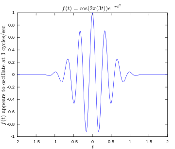 image transparent library Fourier transform