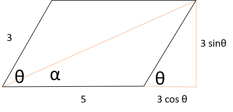 clipart Vector angles degree. Two vectors have magnitudes