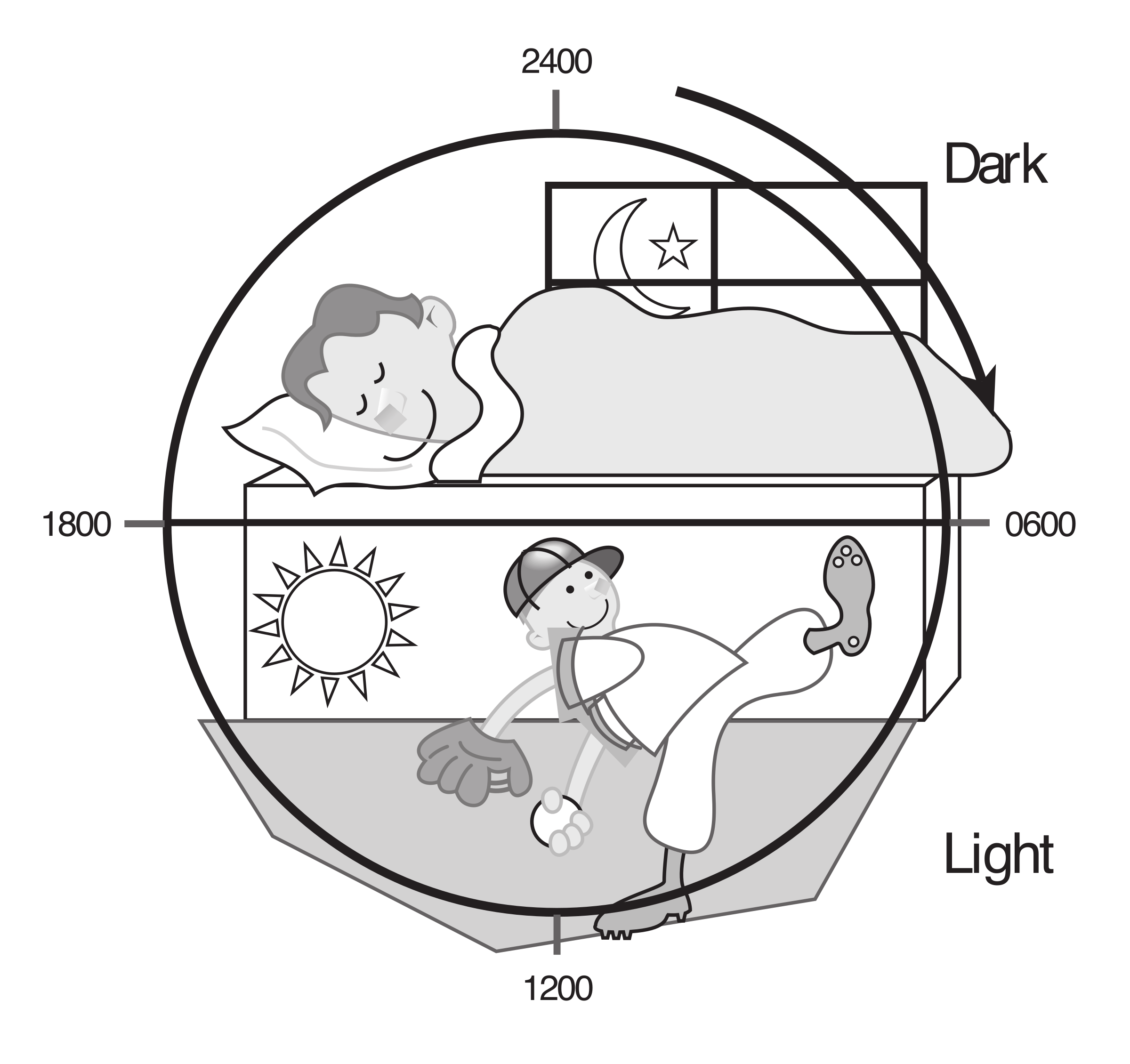 picture freeuse Needs sleep and play. Kids sleeping clipart