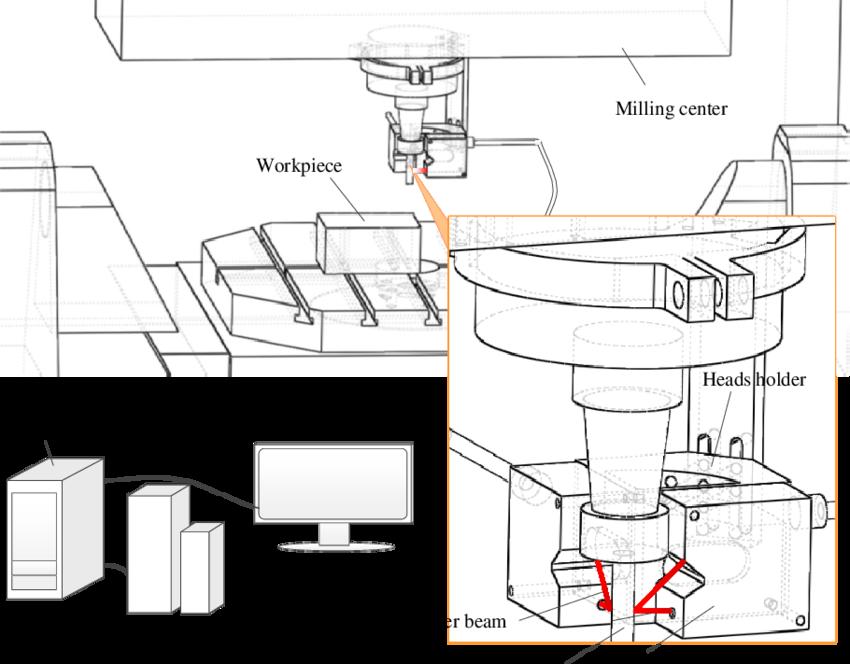 picture transparent library Cutter deflection online measurement equipment