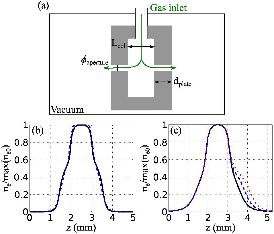 clip art freeuse download Optimization of laser