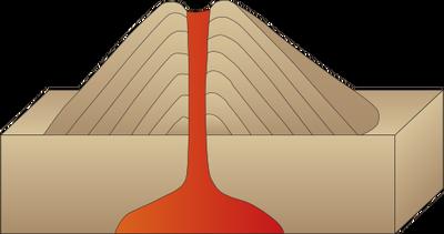 vector transparent lava drawing pencil #114104996