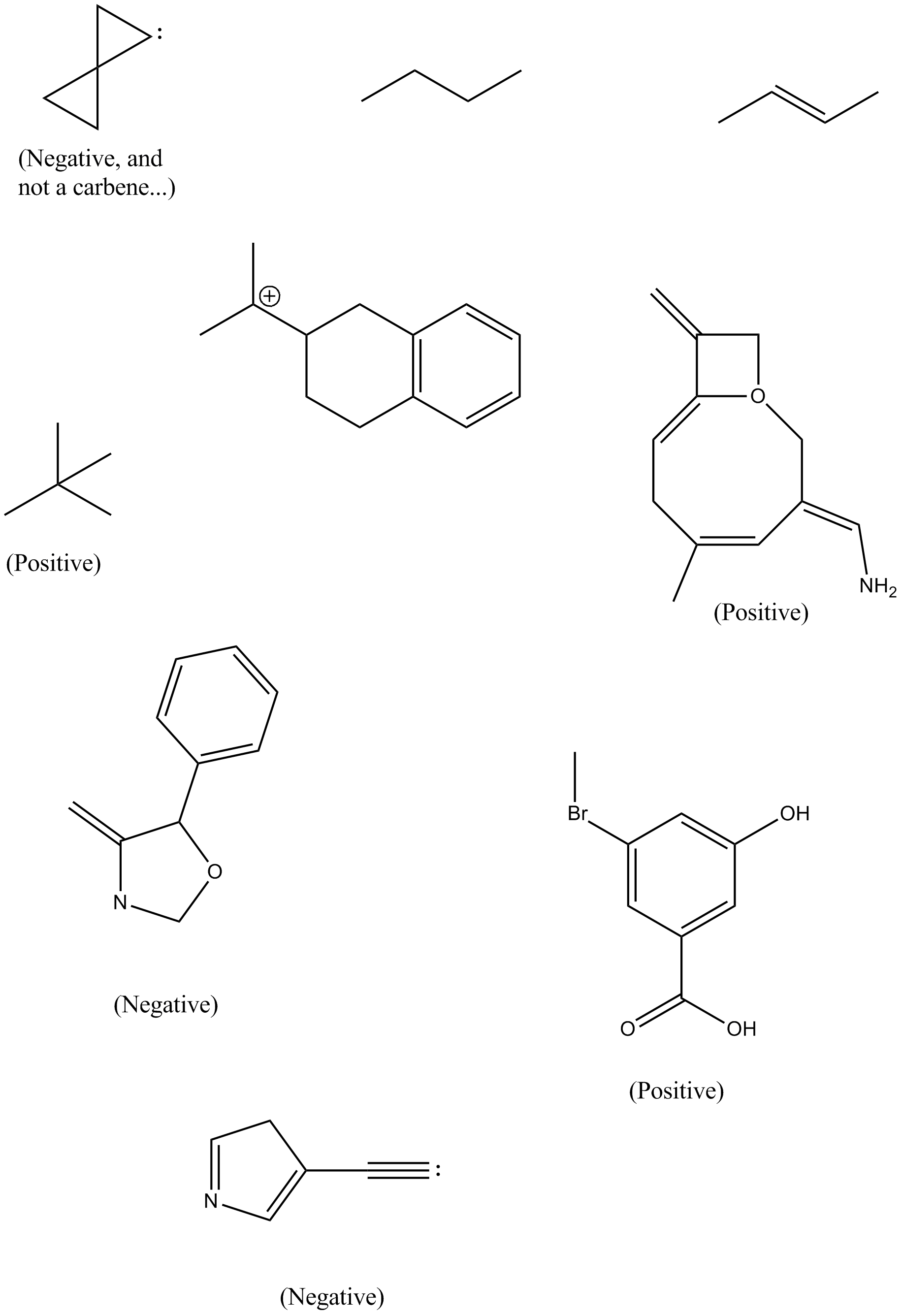 vector free stock Practice with skeletal structures and molecular geometry
