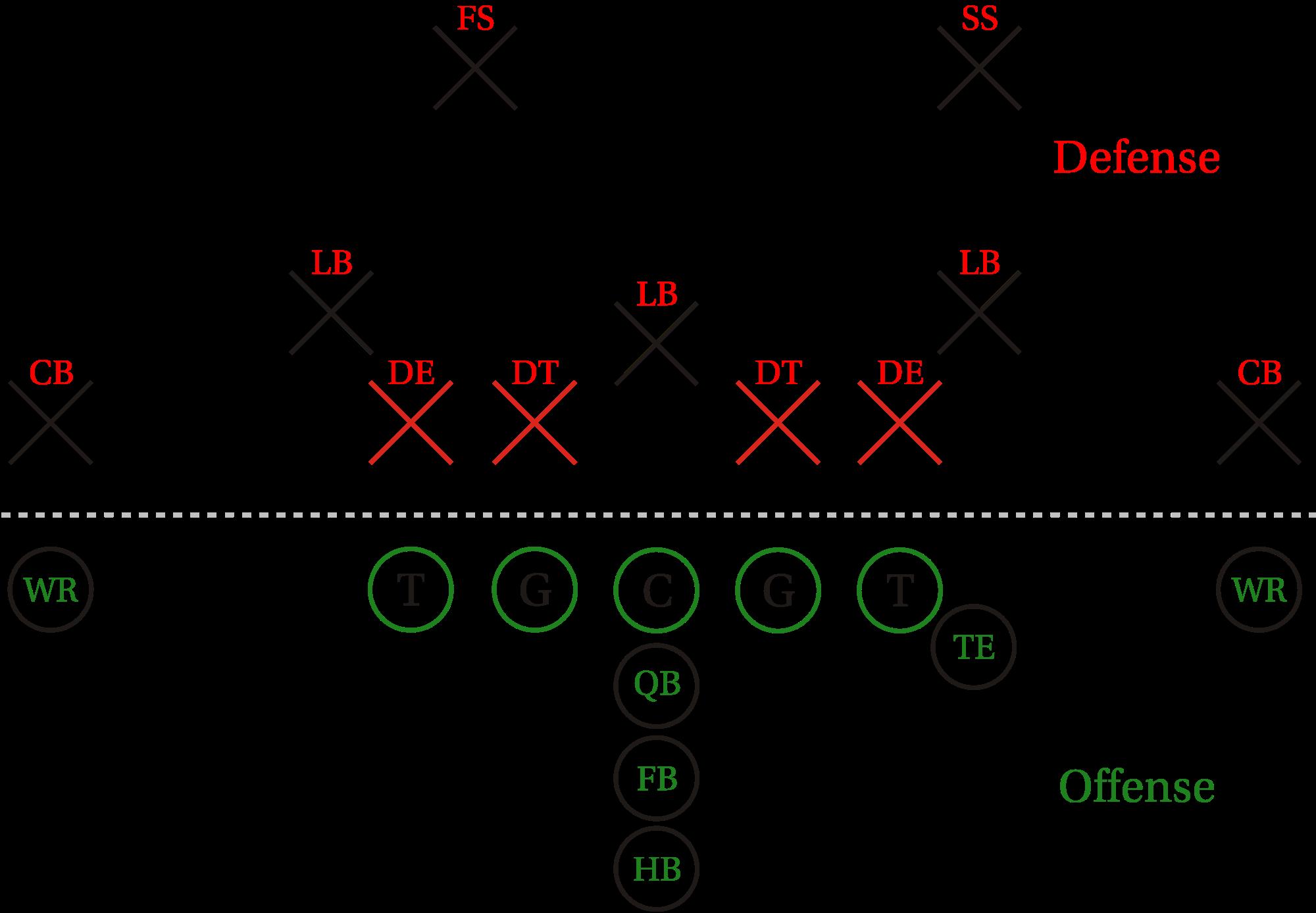 image freeuse stock Lineman svg. File linemen wikimedia commons