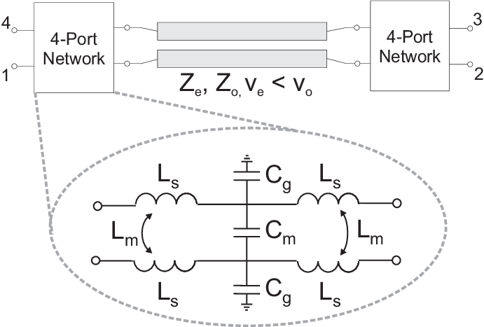 jpg freeuse download Schematic of the coupled. Lines drawing