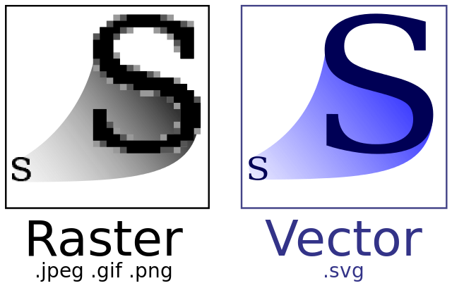 png free stock Raster vs vector