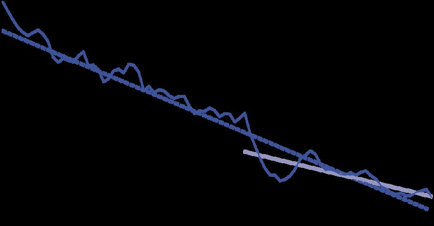 svg freeuse library log transparent trends #99080775