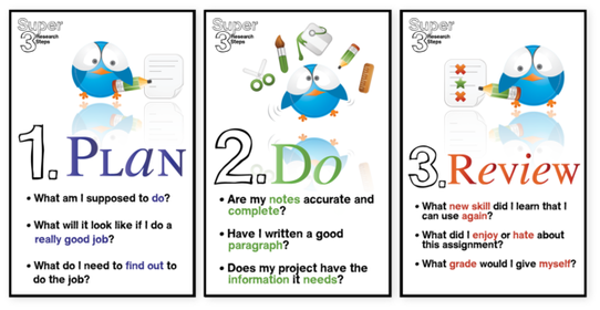 clipart royalty free stock Look clipart self review. Kindergarten directed research project.