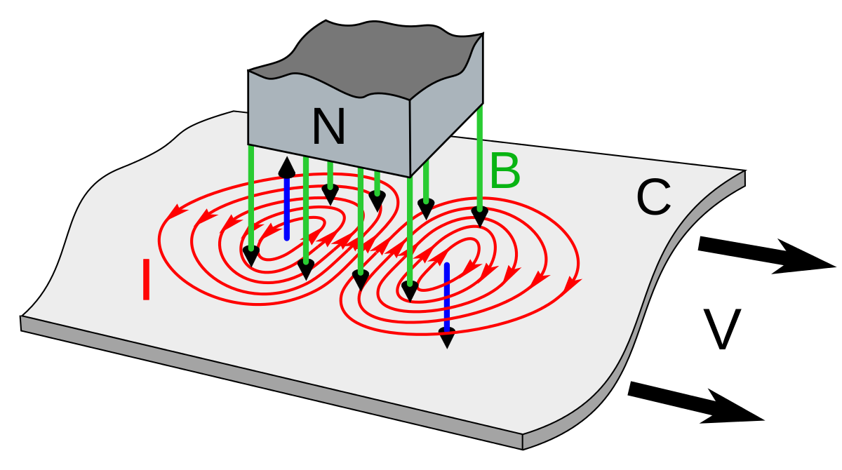 free stock Field architecture wikipedia . Magnet clipart magnetic force.