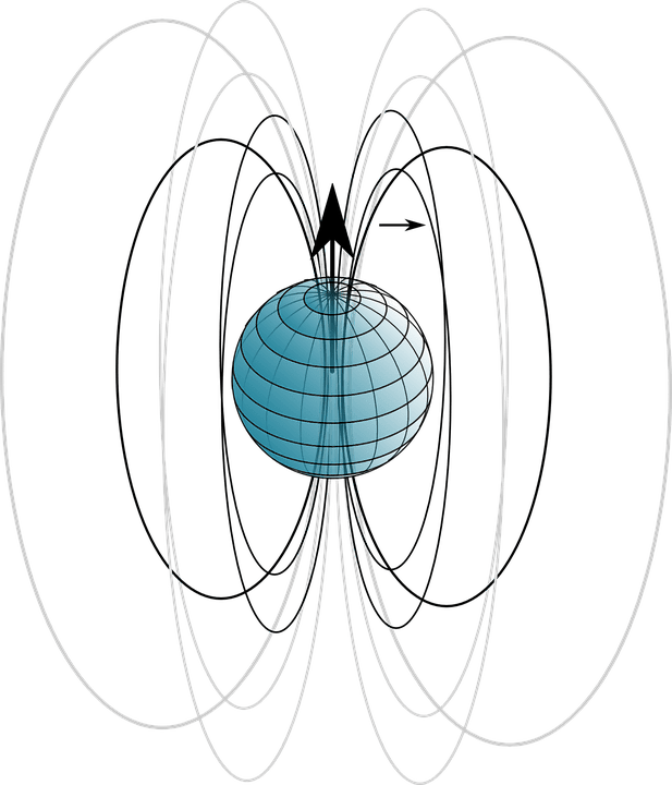 svg royalty free download Helical motion and lorentz. Magnet clipart magnetic force.