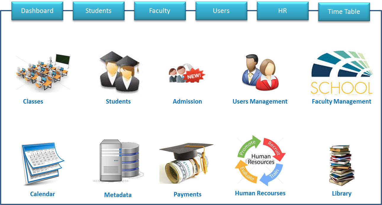 jpg royalty free Collection of free Faculties clipart school management