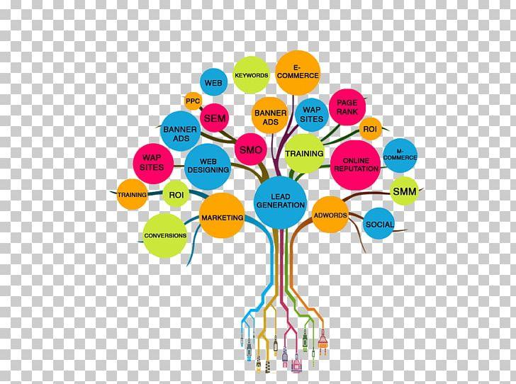 clip royalty free Marketing clipart tree. Social media network png.