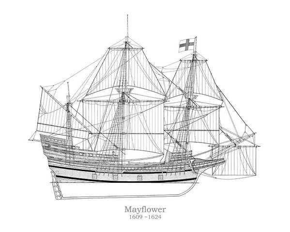 image freeuse download Mayflower Ship Plans Art Print