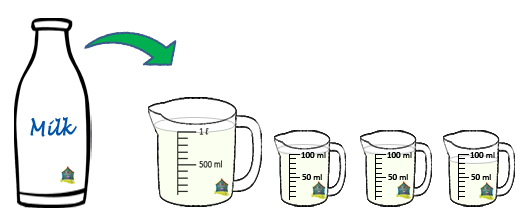 svg library Litres and millilitres length. Vector capacity volume